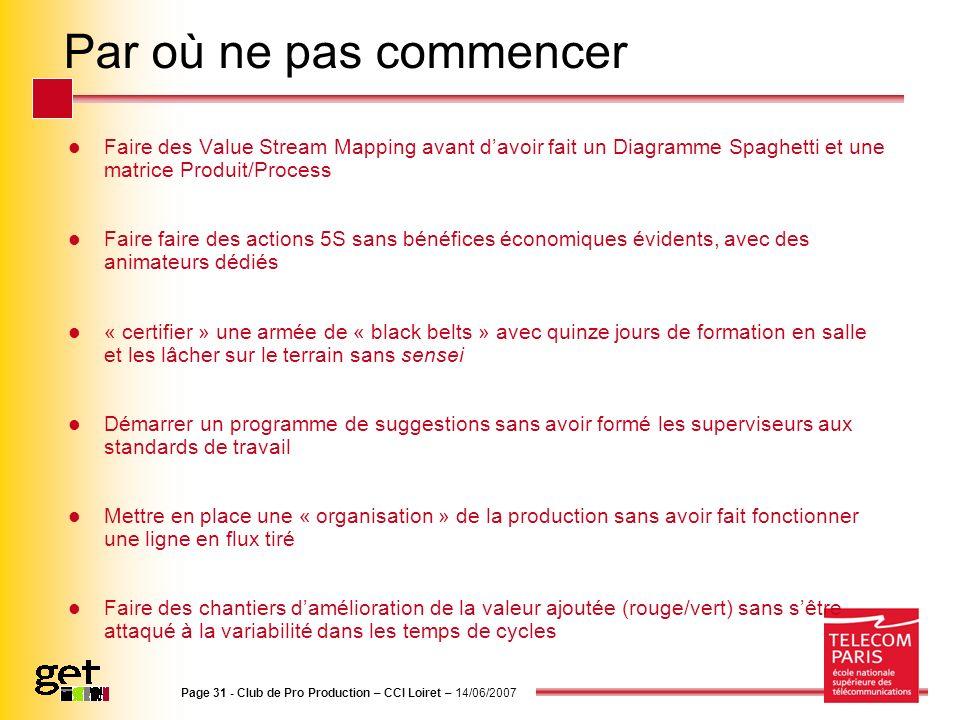 Page 31 - Club de Pro Production – CCI Loiret – 14/06/2007 Par où ne pas commencer Faire des Value Stream Mapping avant davoir fait un Diagramme Spagh