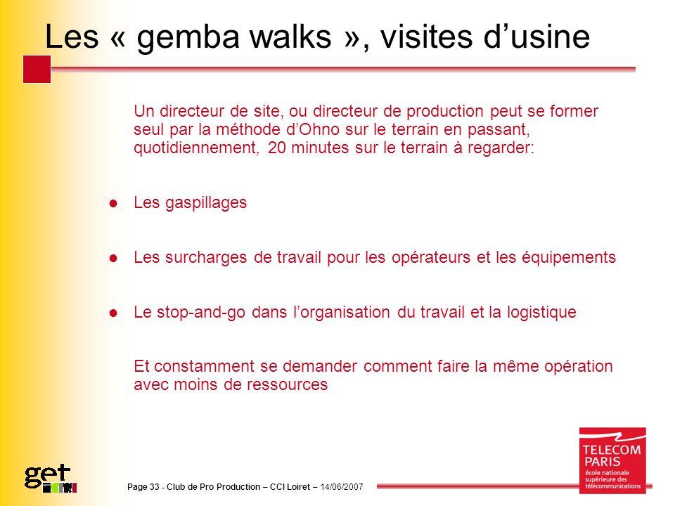 Page 33 - Club de Pro Production – CCI Loiret – 14/06/2007 Les « gemba walks », visites dusine Un directeur de site, ou directeur de production peut s