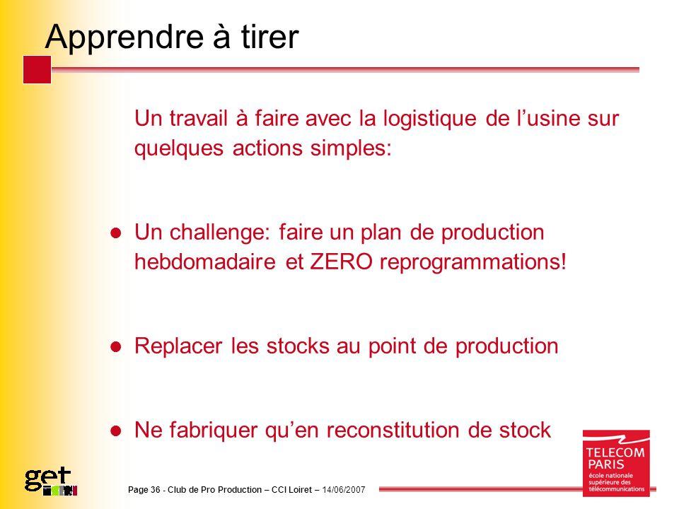 Page 36 - Club de Pro Production – CCI Loiret – 14/06/2007 Apprendre à tirer Un travail à faire avec la logistique de lusine sur quelques actions simp