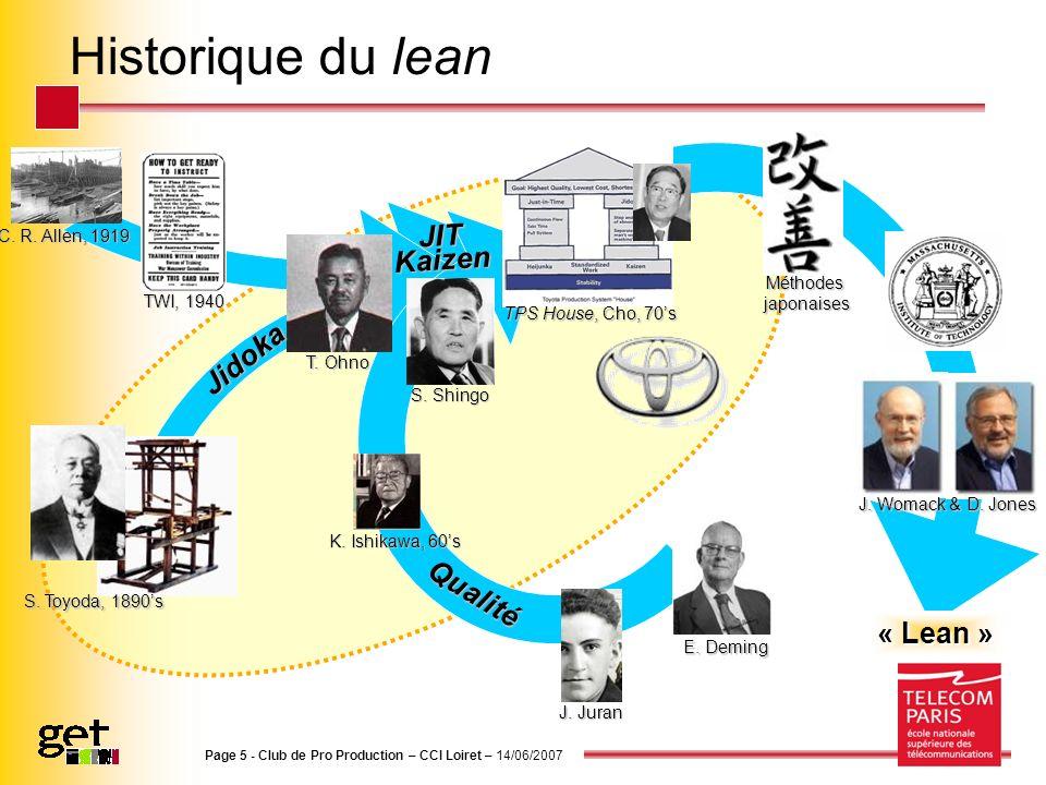 Historique du lean C. R. Allen, 1919 T. Ohno TWI, 1940 S. Shingo Méthodesjaponaises TPS House, Cho, 70s S. Toyoda, 1890s E. Deming J. Juran K. Ishikaw