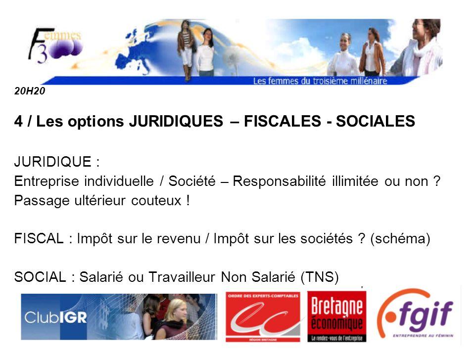 20H20 4 / Les options JURIDIQUES – FISCALES - SOCIALES JURIDIQUE : Entreprise individuelle / Société – Responsabilité illimitée ou non .