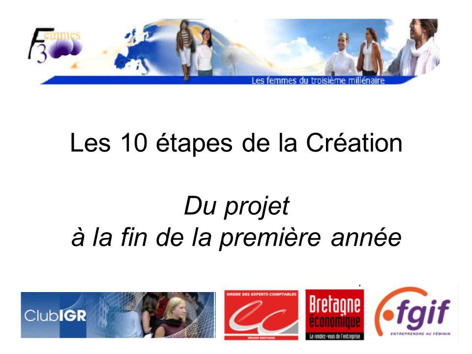 Remerciements -Au Club IGR -Monsieur Cyril BARBE -Monsieur Jean Paul ROCHER -Monsieur Hervé QUERNEE -Les Créatrices -…