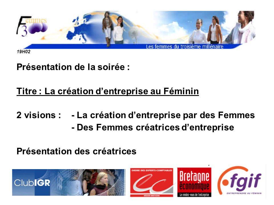 19H02 Questions : Quest-ce lentrepreneuriat au féminin ? Qualités à recenser?