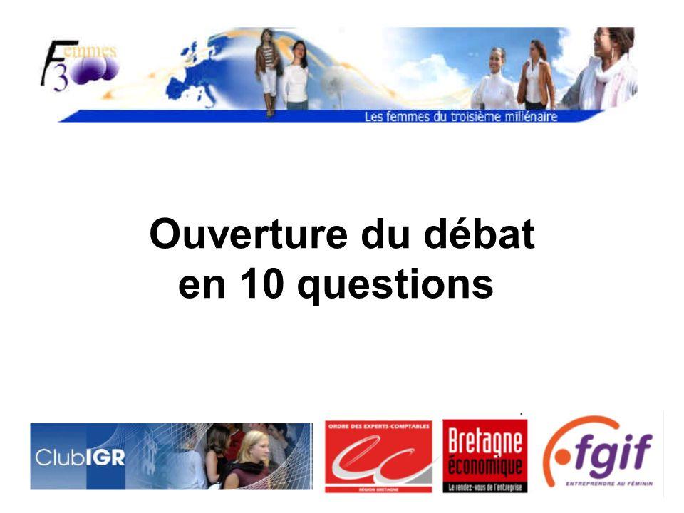 Ouverture du débat en 10 questions