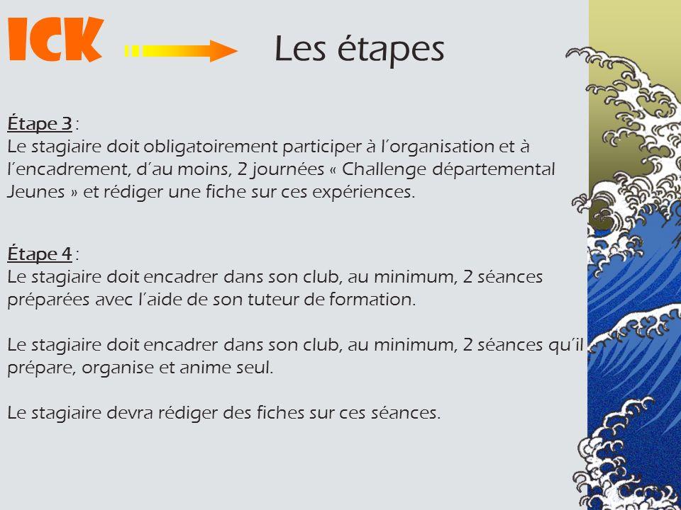 ICK Les étapes Étape 4 : Le stagiaire doit encadrer dans son club, au minimum, 2 séances préparées avec laide de son tuteur de formation. Le stagiaire