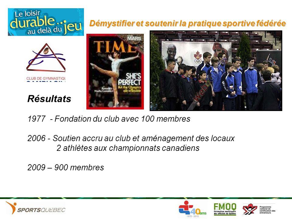 Démystifier et soutenir la pratique sportive fédérée Résultats 1977 - Fondation du club avec 100 membres 2006 - Soutien accru au club et aménagement d