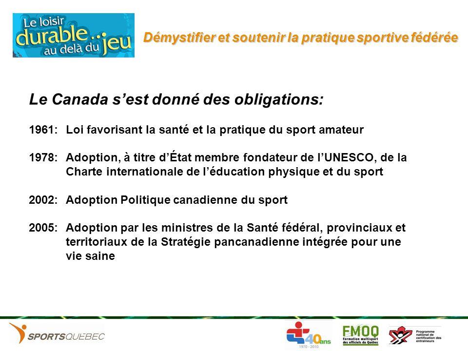 Démystifier et soutenir la pratique sportive fédérée Le Canada sest donné des obligations: 1961: Loi favorisant la santé et la pratique du sport amate
