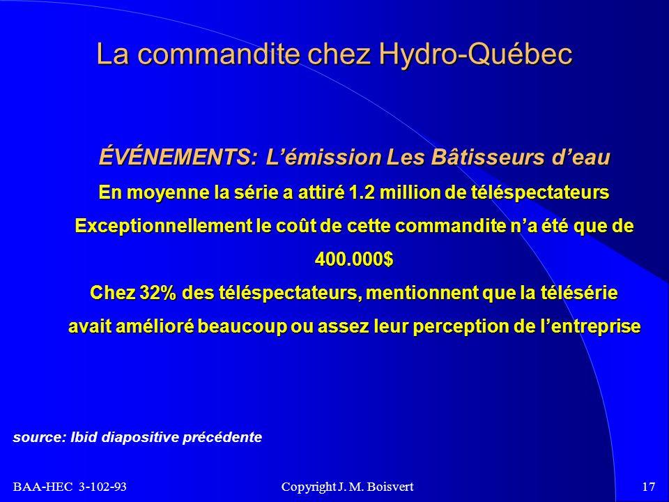 BAA-HEC 3-102-93 Copyright J. M. Boisvert17 La commandite chez Hydro-Québec ÉVÉNEMENTS: Lémission Les Bâtisseurs deau En moyenne la série a attiré 1.2