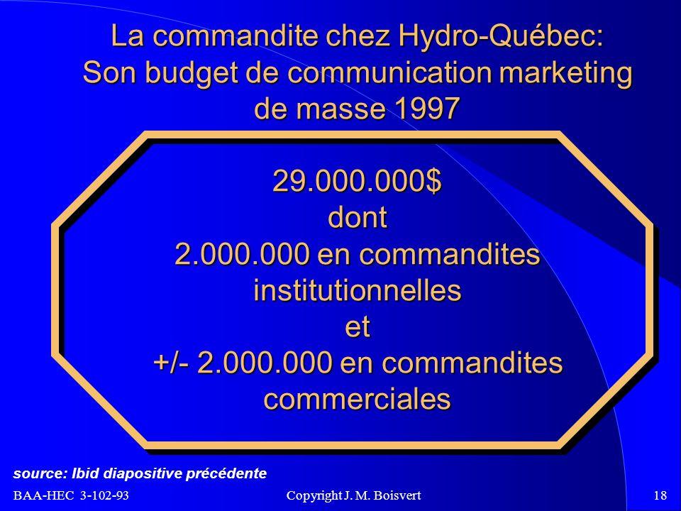 BAA-HEC 3-102-93 Copyright J. M. Boisvert18 La commandite chez Hydro-Québec: Son budget de communication marketing de masse 1997 29.000.000$ dont 2.00