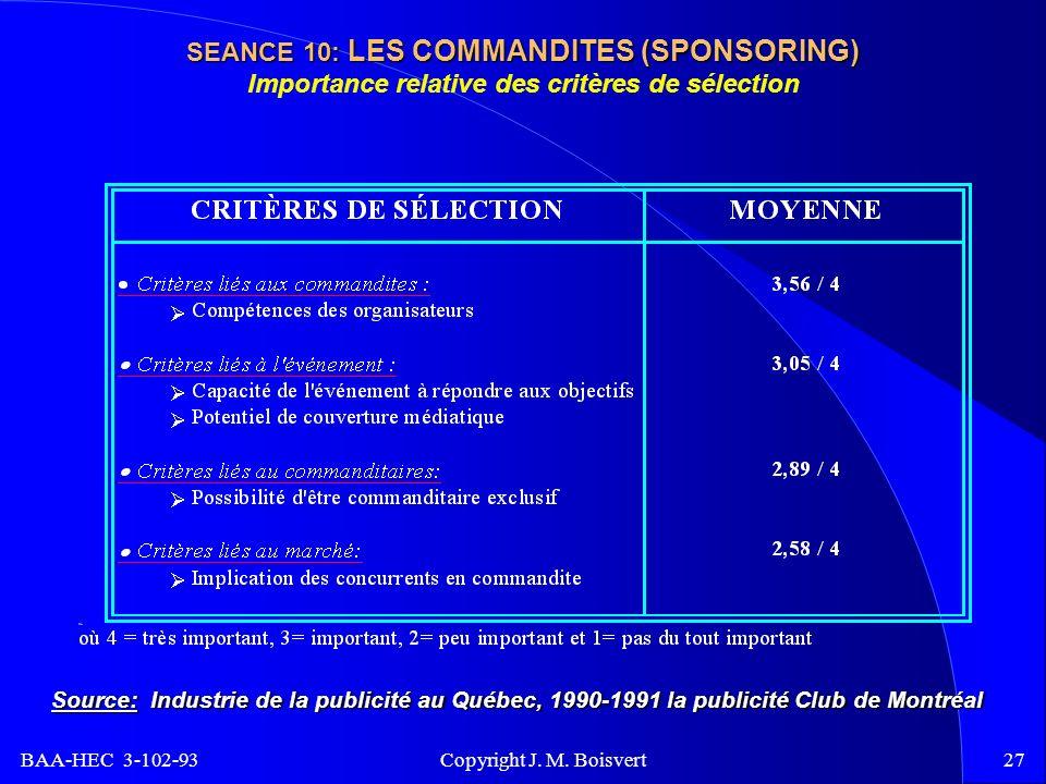 BAA-HEC 3-102-93 Copyright J. M. Boisvert27 SEANCE 10: LES COMMANDITES (SPONSORING) SEANCE 10: LES COMMANDITES (SPONSORING) Importance relative des cr