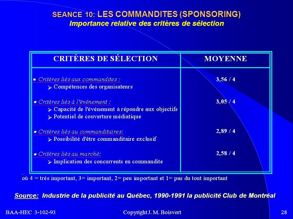 BAA-HEC 3-102-93 Copyright J. M. Boisvert28 SEANCE 10: LES COMMANDITES (SPONSORING) SEANCE 10: LES COMMANDITES (SPONSORING) Importance relative des cr
