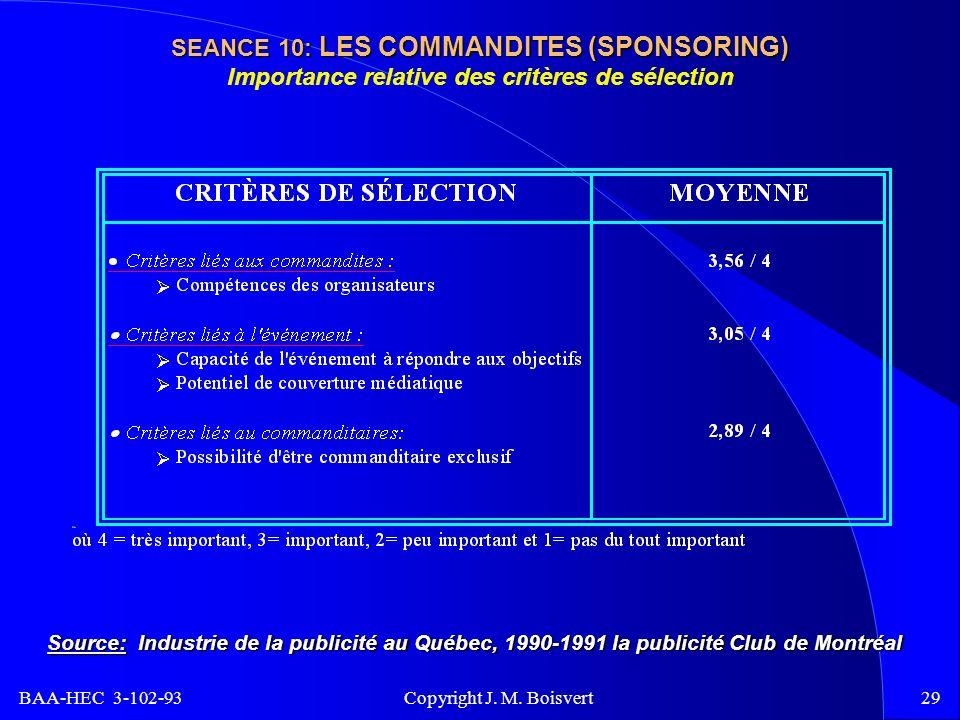 BAA-HEC 3-102-93 Copyright J. M. Boisvert29 SEANCE 10: LES COMMANDITES (SPONSORING) SEANCE 10: LES COMMANDITES (SPONSORING) Importance relative des cr
