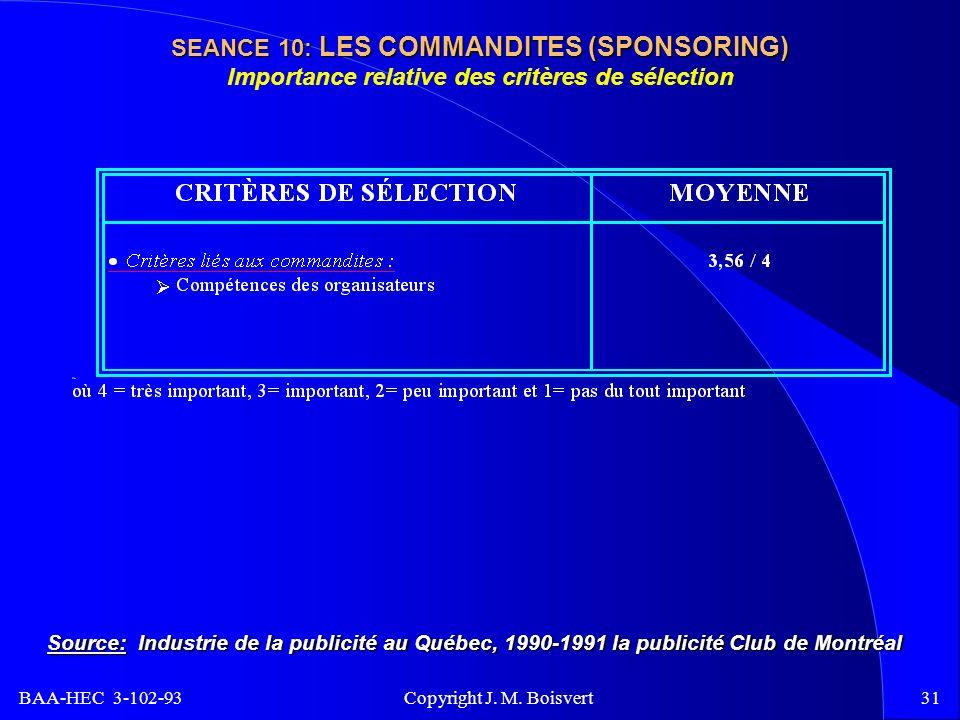BAA-HEC 3-102-93 Copyright J. M. Boisvert31 SEANCE 10: LES COMMANDITES (SPONSORING) SEANCE 10: LES COMMANDITES (SPONSORING) Importance relative des cr