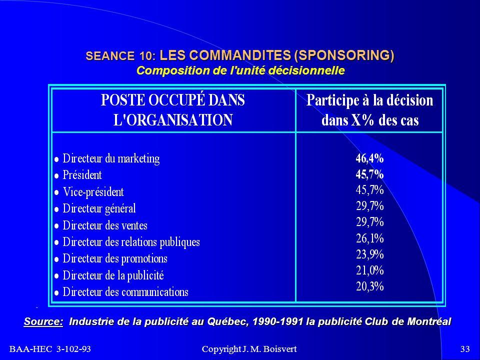 BAA-HEC 3-102-93 Copyright J. M. Boisvert33 SEANCE 10: LES COMMANDITES (SPONSORING) SEANCE 10: LES COMMANDITES (SPONSORING) Composition de l'unité déc