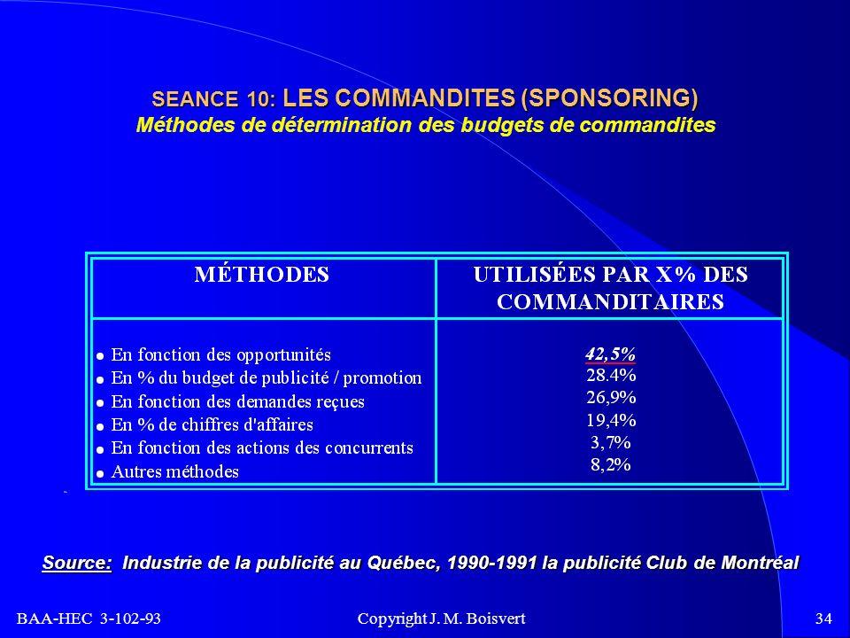 BAA-HEC 3-102-93 Copyright J. M. Boisvert34 SEANCE 10: LES COMMANDITES (SPONSORING) SEANCE 10: LES COMMANDITES (SPONSORING) Méthodes de détermination