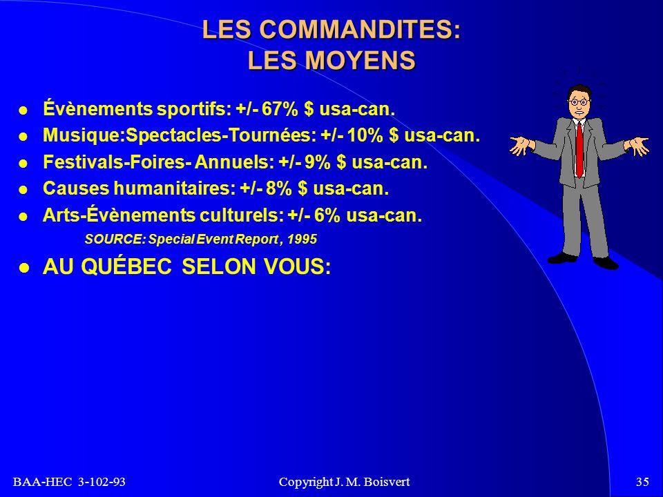 BAA-HEC 3-102-93 Copyright J. M. Boisvert35 LES COMMANDITES: LES MOYENS Évènements sportifs: +/- 67% $ usa-can. Musique:Spectacles-Tournées: +/- 10% $