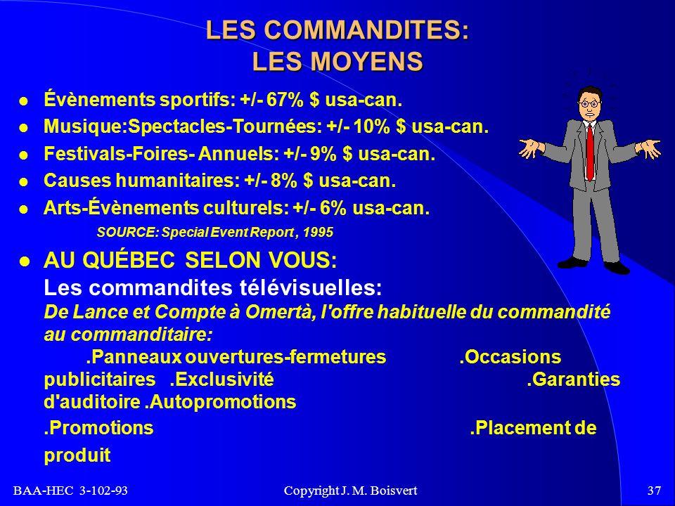 BAA-HEC 3-102-93 Copyright J. M. Boisvert37 LES COMMANDITES: LES MOYENS Évènements sportifs: +/- 67% $ usa-can. Musique:Spectacles-Tournées: +/- 10% $
