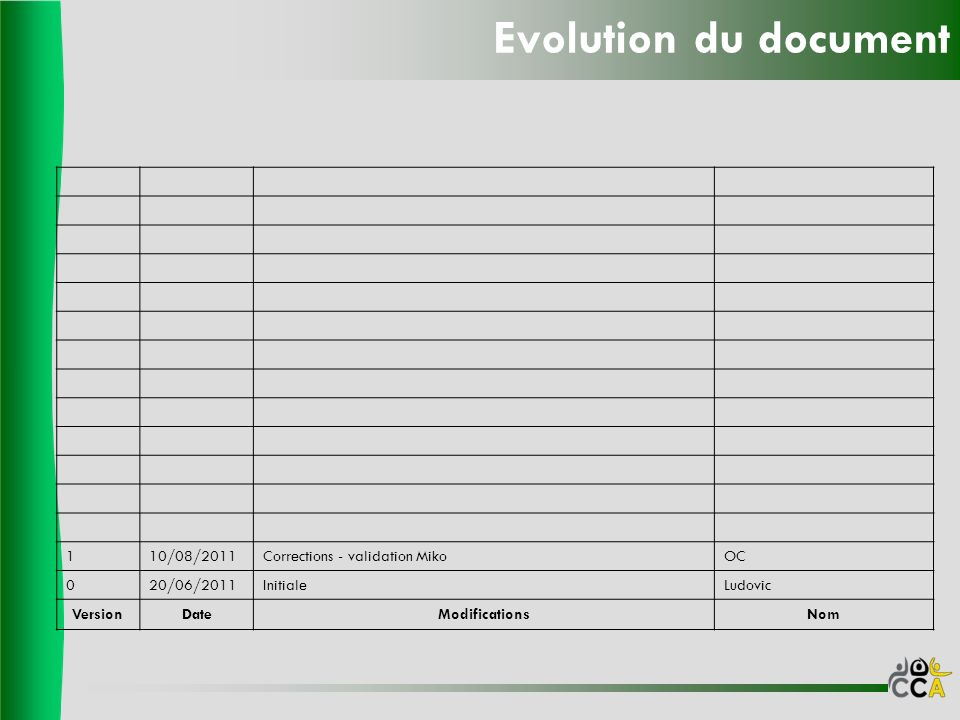 Evolution du document 110/08/2011Corrections - validation MikoOC 020/06/2011InitialeLudovic VersionDateModificationsNom