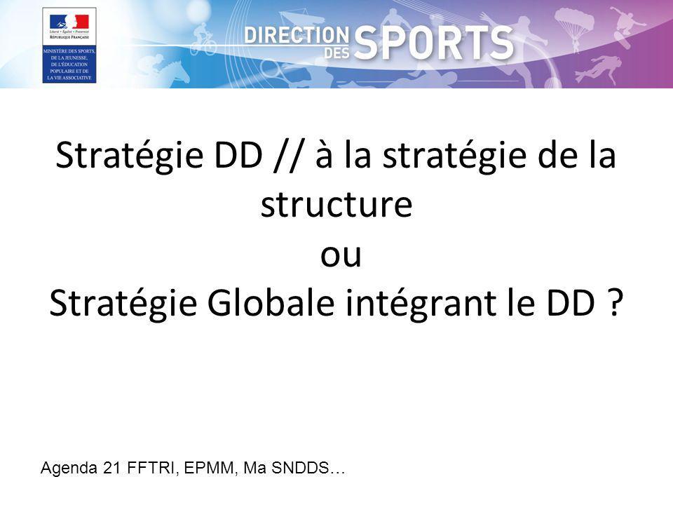 Stratégie DD // à la stratégie de la structure ou Stratégie Globale intégrant le DD .