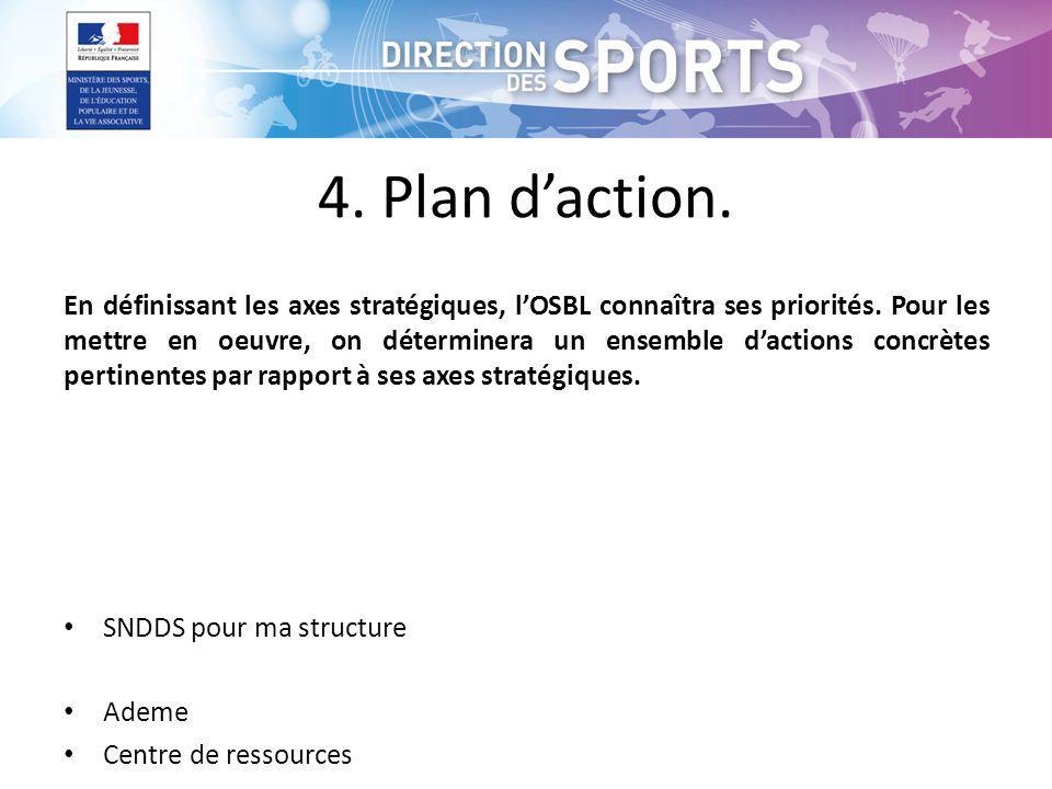 4.Plan daction. En définissant les axes stratégiques, lOSBL connaîtra ses priorités.