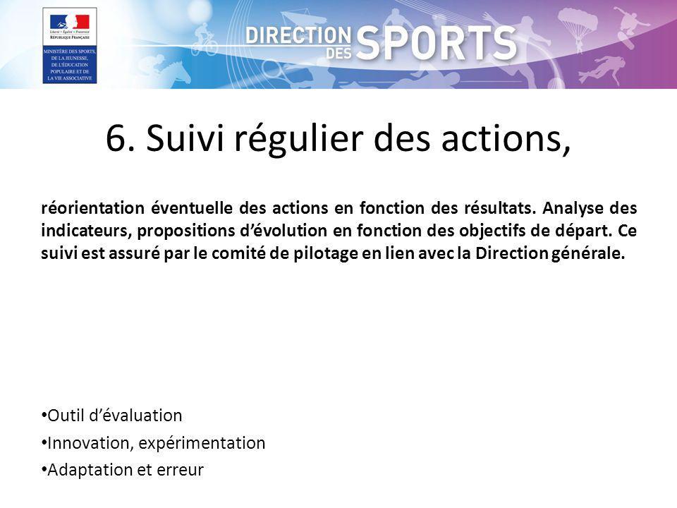 6.Suivi régulier des actions, réorientation éventuelle des actions en fonction des résultats.