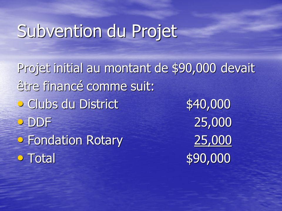 Subvention du Projet Projet initial au montant de $90,000 devait être financé comme suit: Clubs du District$40,000 Clubs du District$40,000 DDF 25,000 DDF 25,000 Fondation Rotary 25,000 Fondation Rotary 25,000 Total$90,000 Total$90,000