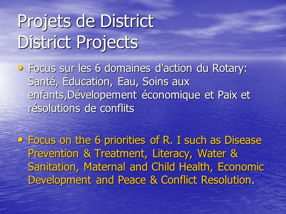 Projets de District District Projects Focus sur les 6 domaines daction du Rotary: Santé, Éducation, Eau, Soins aux enfants,Dévelopement économique et Paix et résolutions de conflits Focus sur les 6 domaines daction du Rotary: Santé, Éducation, Eau, Soins aux enfants,Dévelopement économique et Paix et résolutions de conflits Focus on the 6 priorities of R.