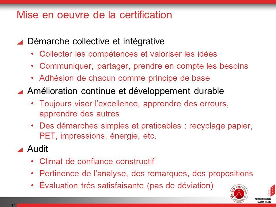 17 Mise en oeuvre de la certification Démarche collective et intégrative Collecter les compétences et valoriser les idées Communiquer, partager, prend