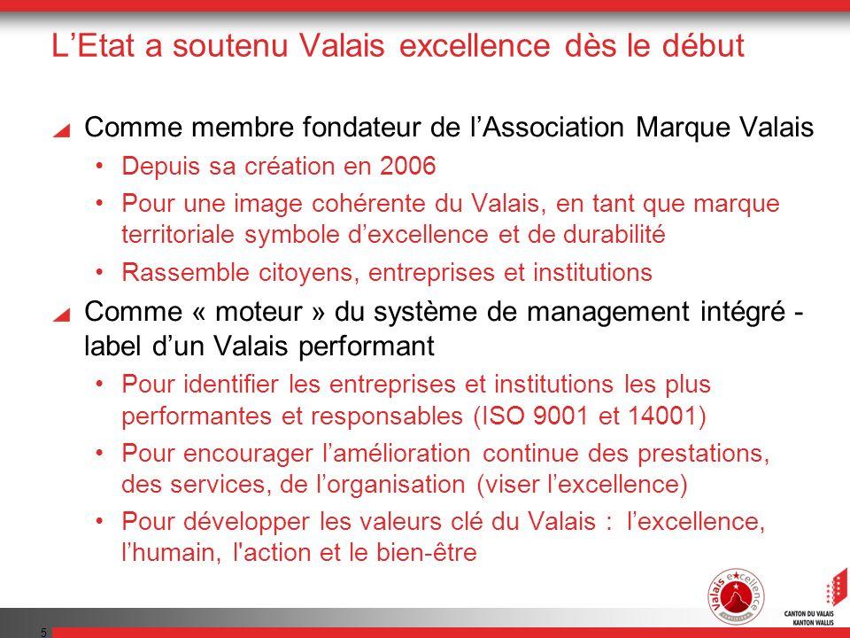 5 LEtat a soutenu Valais excellence dès le début Comme membre fondateur de lAssociation Marque Valais Depuis sa création en 2006 Pour une image cohére
