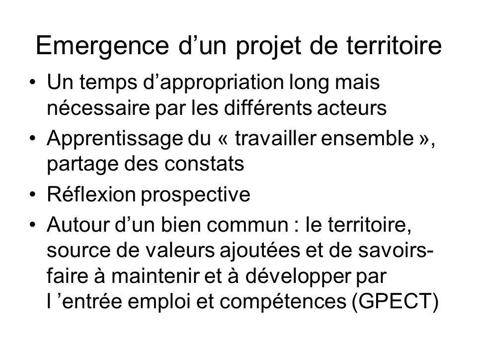 Emergence dun projet de territoire Un temps dappropriation long mais nécessaire par les différents acteurs Apprentissage du « travailler ensemble », p