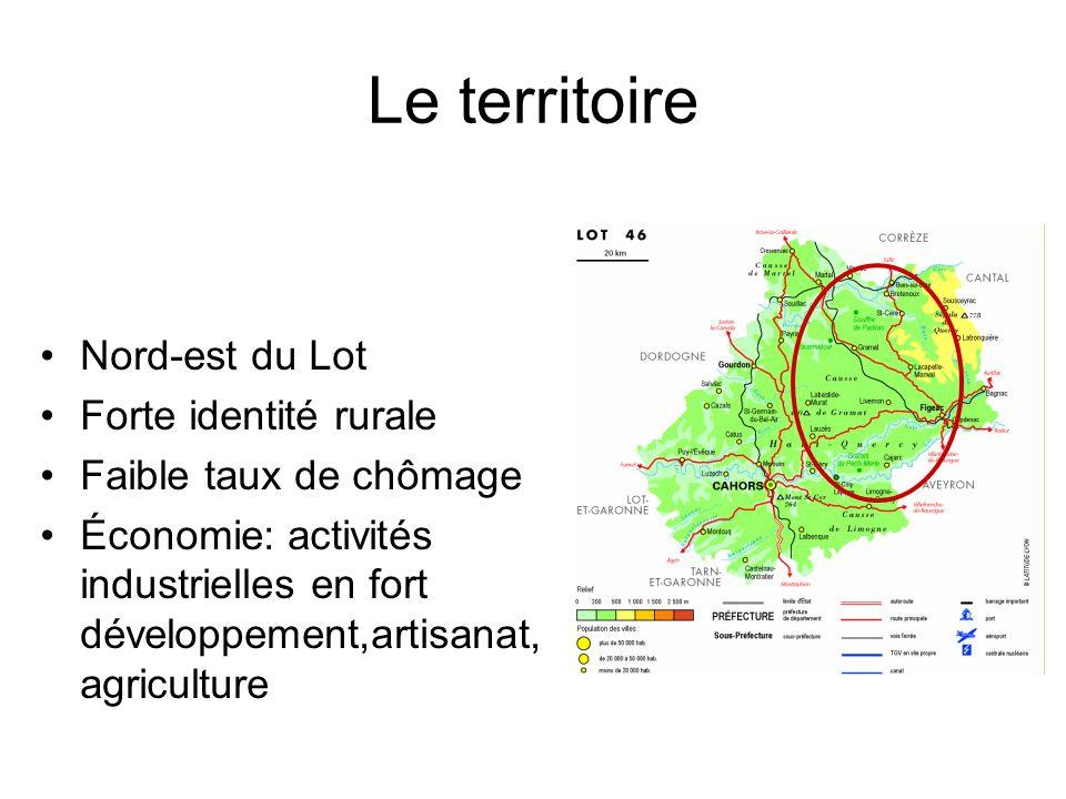 Le territoire Nord-est du Lot Forte identité rurale Faible taux de chômage Économie: activités industrielles en fort développement,artisanat, agricult