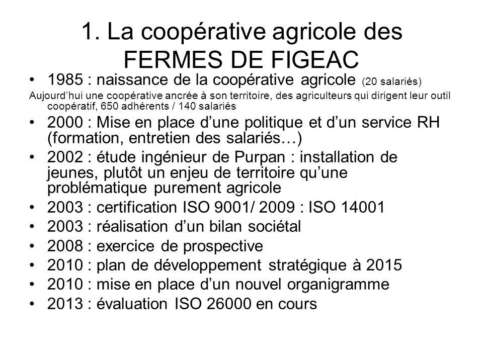 1985 : naissance de la coopérative agricole (20 salariés) Aujourdhui une coopérative ancrée à son territoire, des agriculteurs qui dirigent leur outil