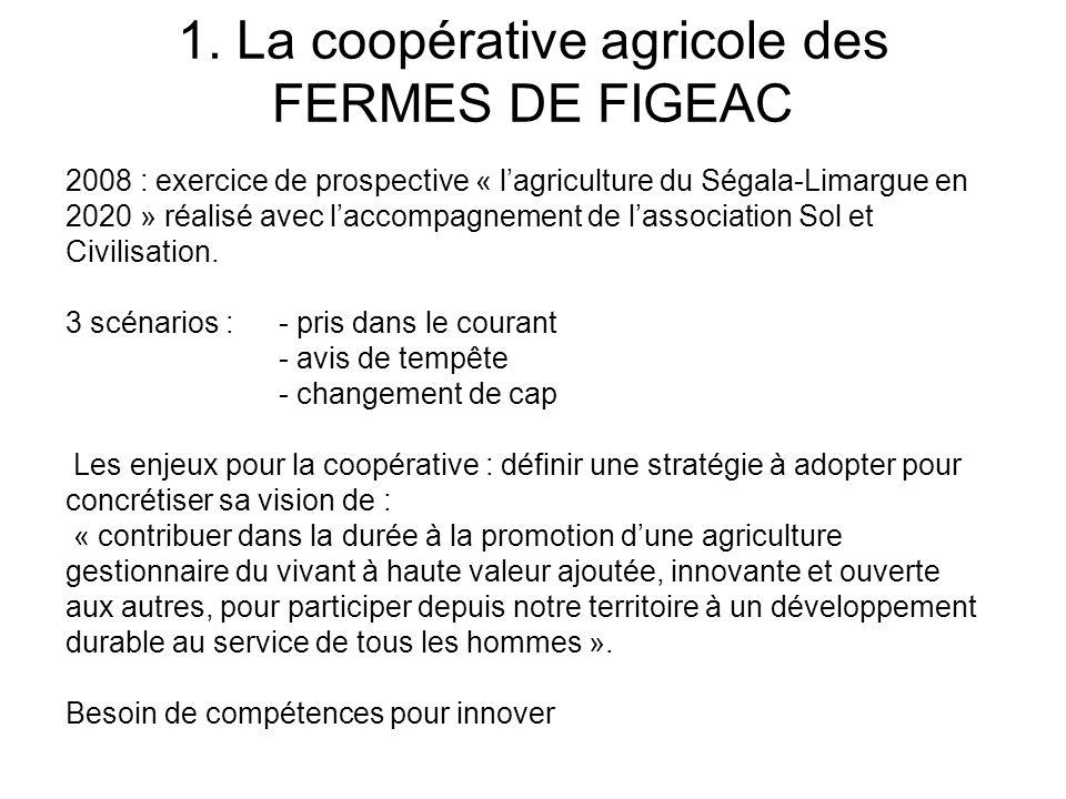1. La coopérative agricole des FERMES DE FIGEAC 2008 : exercice de prospective « lagriculture du Ségala-Limargue en 2020 » réalisé avec laccompagnemen
