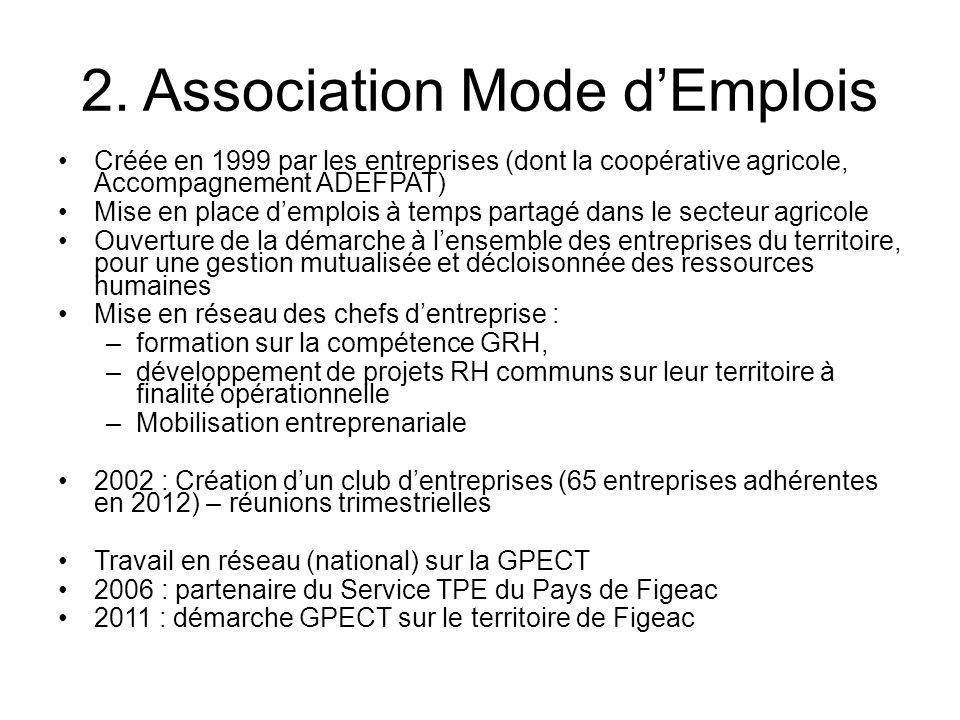 Créée en 1999 par les entreprises (dont la coopérative agricole, Accompagnement ADEFPAT) Mise en place demplois à temps partagé dans le secteur agrico