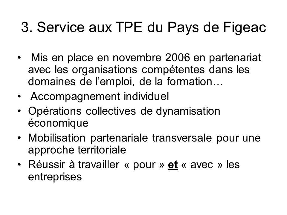 Mis en place en novembre 2006 en partenariat avec les organisations compétentes dans les domaines de lemploi, de la formation… Accompagnement individu