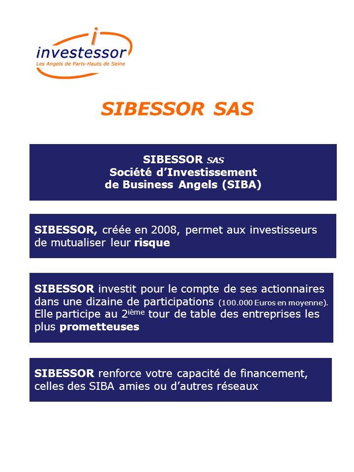 SIBESSOR SAS Société dInvestissement de Business Angels (SIBA) SIBESSOR, créée en 2008, permet aux investisseurs de mutualiser leur risque SIBESSOR investit pour le compte de ses actionnaires dans une dizaine de participations (100.000 Euros en moyenne).