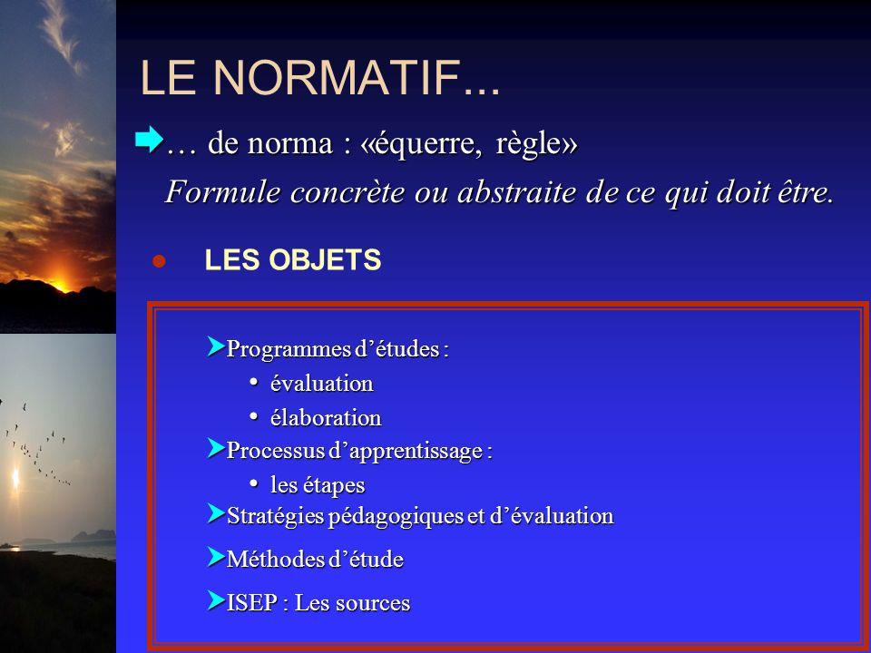 … de norma : «équerre, règle» … de norma : «équerre, règle» Formule concrète ou abstraite de ce qui doit être.
