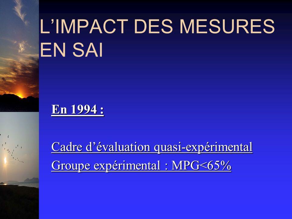 LIMPACT DES MESURES EN SAI En 1994 : En 1994 : Cadre dévaluation quasi-expérimental Cadre dévaluation quasi-expérimental Groupe expérimental : MPG<65% Groupe expérimental : MPG<65%