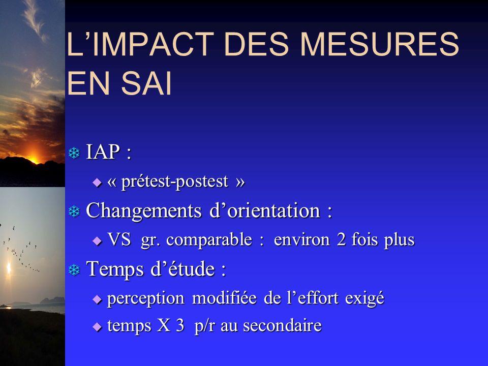 LIMPACT DES MESURES EN SAI T IAP : « prétest-postest » « prétest-postest » T Changements dorientation : VS gr. comparable : environ 2 fois plus VS gr.