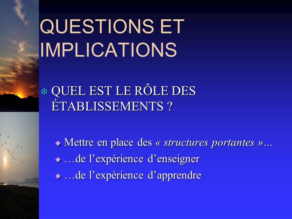 QUESTIONS ET IMPLICATIONS T QUEL EST LE RÔLE DES ÉTABLISSEMENTS ? Mettre en place des « structures portantes »… Mettre en place des « structures porta