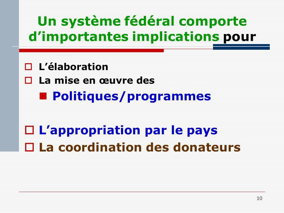 10 Un système fédéral comporte dimportantes implications pour Lélaboration La mise en œuvre des Politiques/programmes Lappropriation par le pays La coordination des donateurs