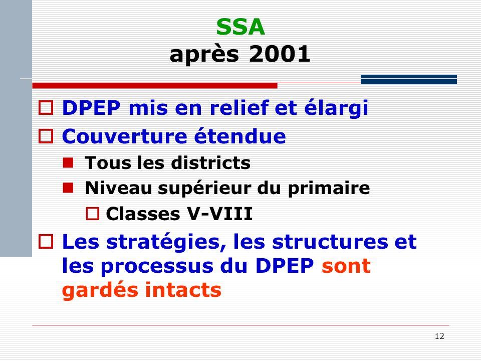12 SSA après 2001 DPEP mis en relief et élargi Couverture étendue Tous les districts Niveau supérieur du primaire Classes V-VIII Les stratégies, les structures et les processus du DPEP sont gardés intacts