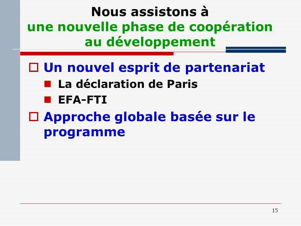15 Nous assistons à une nouvelle phase de coopération au développement Un nouvel esprit de partenariat La déclaration de Paris EFA-FTI Approche globale basée sur le programme