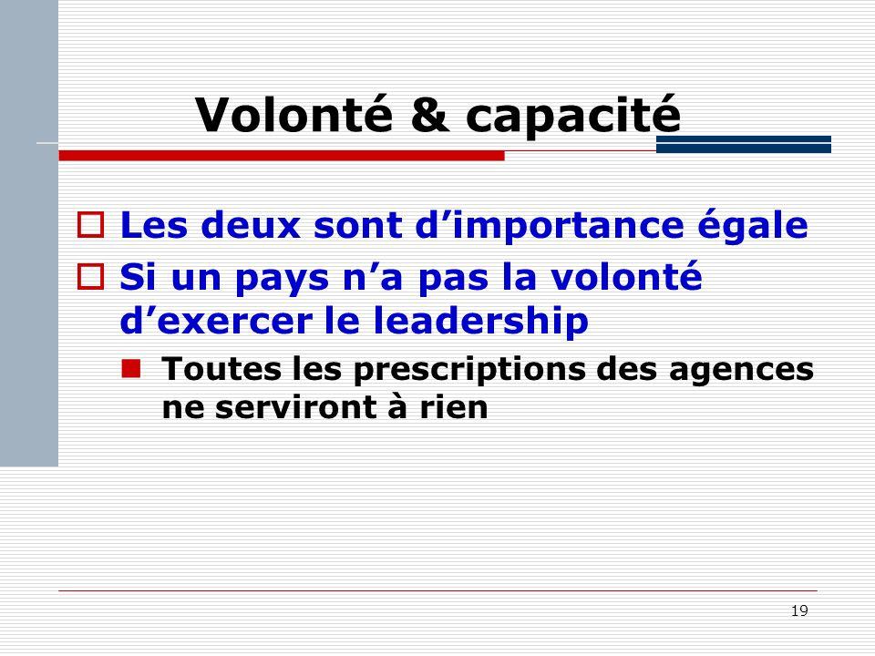 19 Volonté & capacité Les deux sont dimportance égale Si un pays na pas la volonté dexercer le leadership Toutes les prescriptions des agences ne serviront à rien