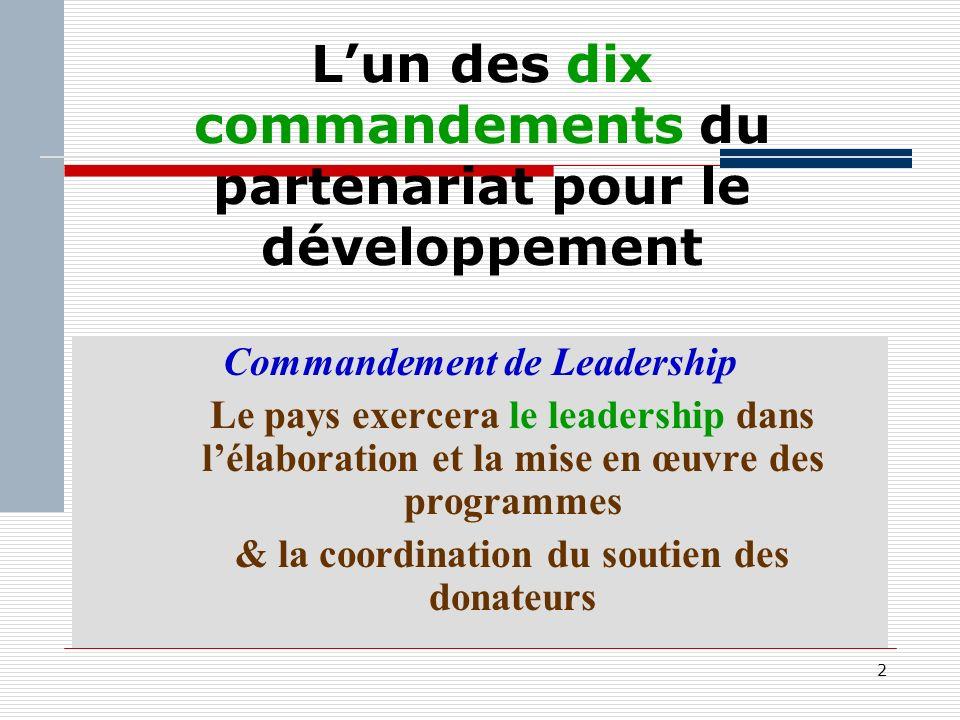 23 Signalez plusieurs fois les non négociables II.Programme Assistance uniquement au programme national dEFA DPEP/SSA & seulement suivant les paramètres du programme