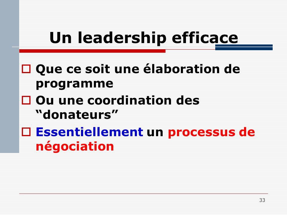 33 Un leadership efficace Que ce soit une élaboration de programme Ou une coordination des donateurs Essentiellement un processus de négociation
