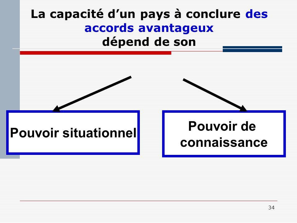 34 La capacité dun pays à conclure des accords avantageux dépend de son Pouvoir situationnel Pouvoir de connaissance
