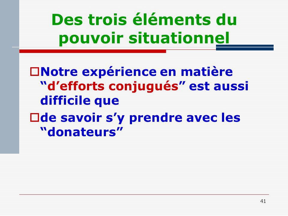 41 Des trois éléments du pouvoir situationnel Notre expérience en matièredefforts conjugués est aussi difficile que de savoir sy prendre avec les donateurs