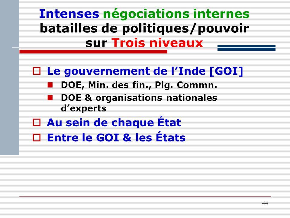 44 Intenses négociations internes batailles de politiques/pouvoir sur Trois niveaux Le gouvernement de lInde [GOI] DOE, Min.