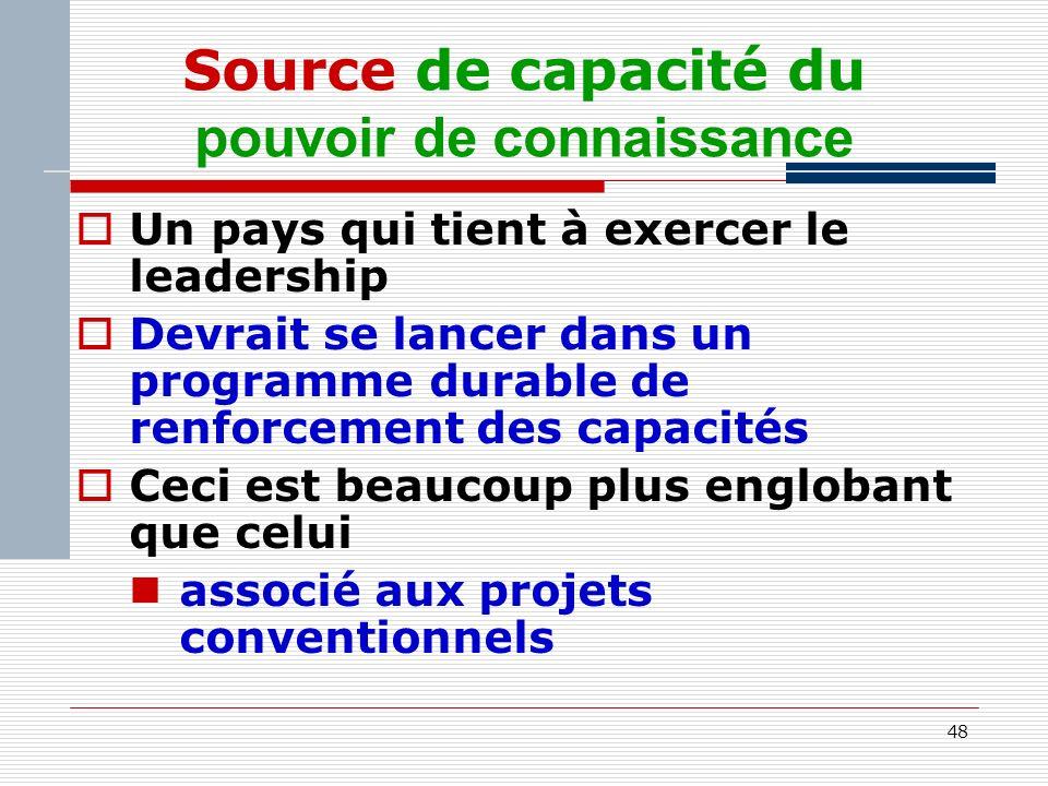 48 Source de capacité du pouvoir de connaissance Un pays qui tient à exercer le leadership Devrait se lancer dans un programme durable de renforcement des capacités Ceci est beaucoup plus englobant que celui associé aux projets conventionnels